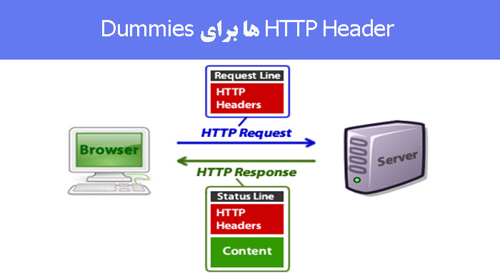 فهرست کدهای وضعیت HTTP